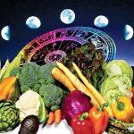 посевной лунный календарь